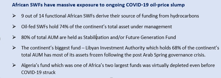 African Sovereign Wealth Funds to lose at least $19b due to Covid- 19