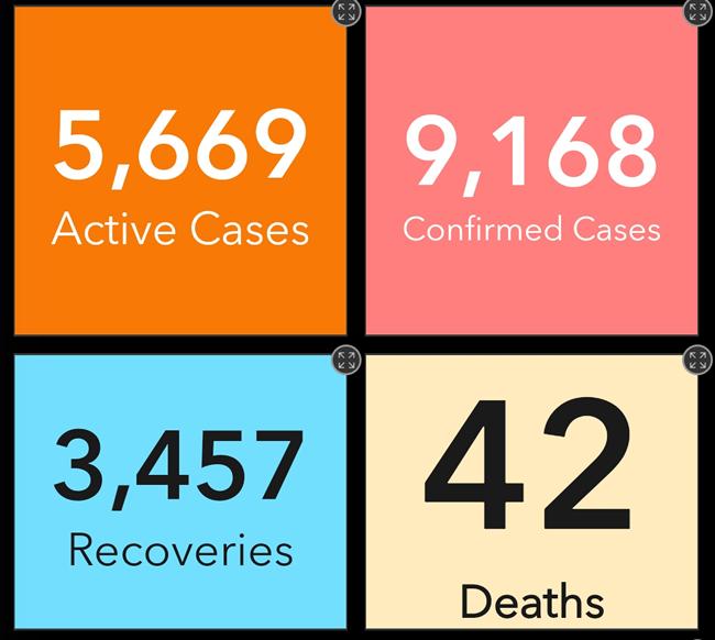 Covid-19 cases in Ghana