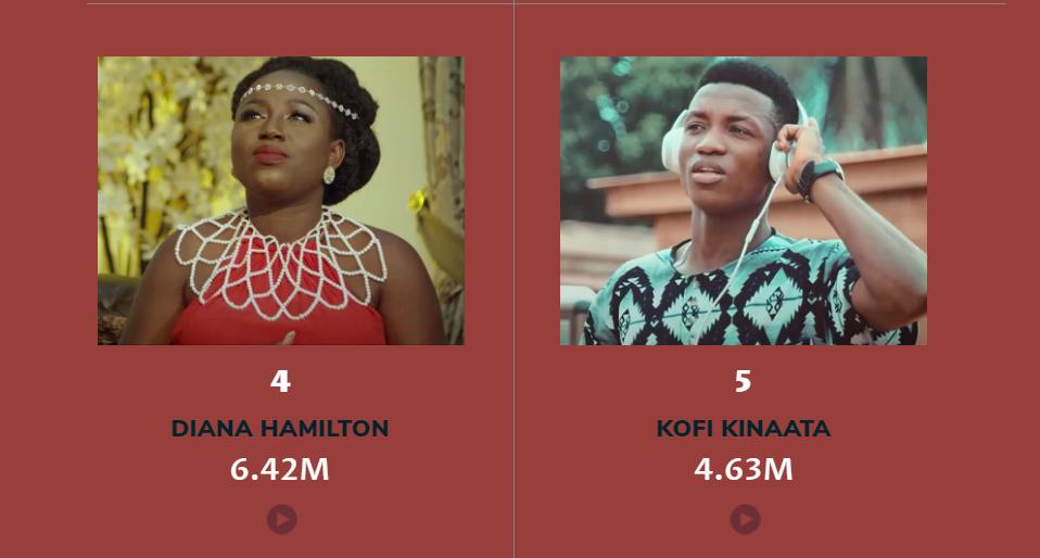 Billboard's top five in Ghana - Diana Hamilton, Kofi Kinaata