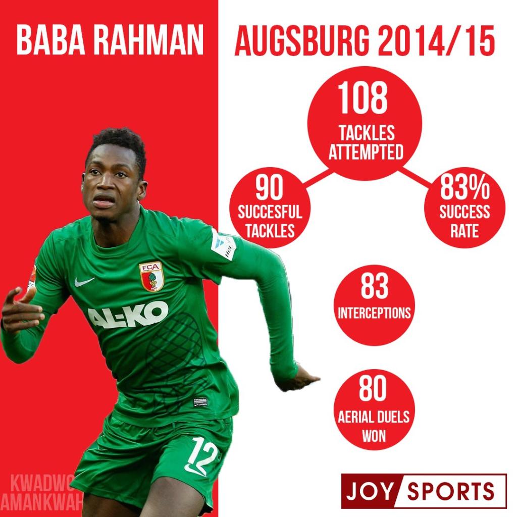 Baba Rahman – Chelsea's forgotten man