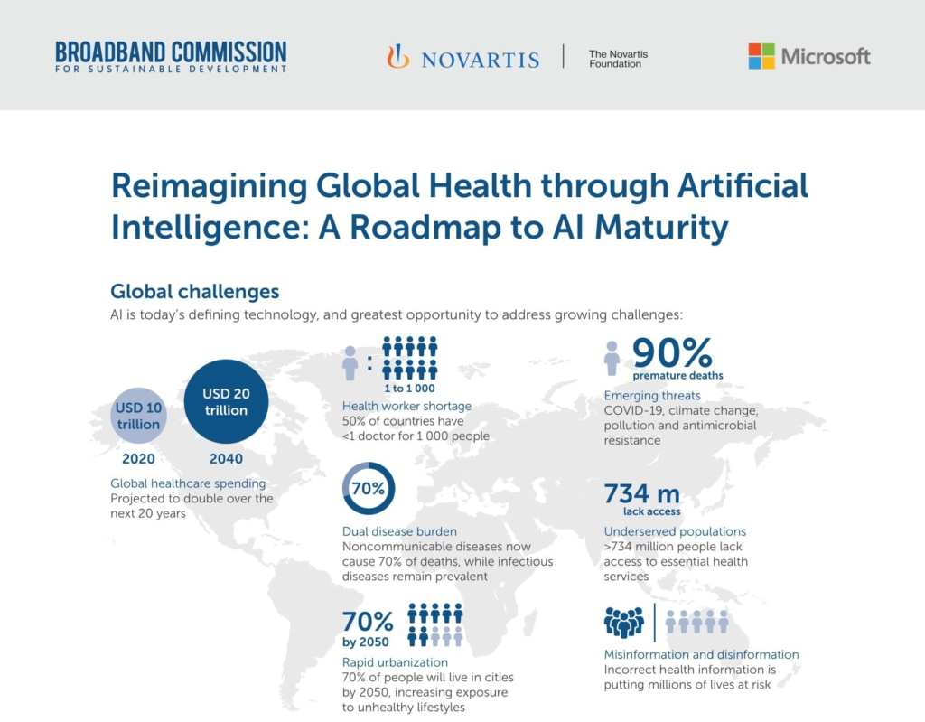 Lower-income countries could soon leapfrog high-income countries with AI-enabled health technologies - Report