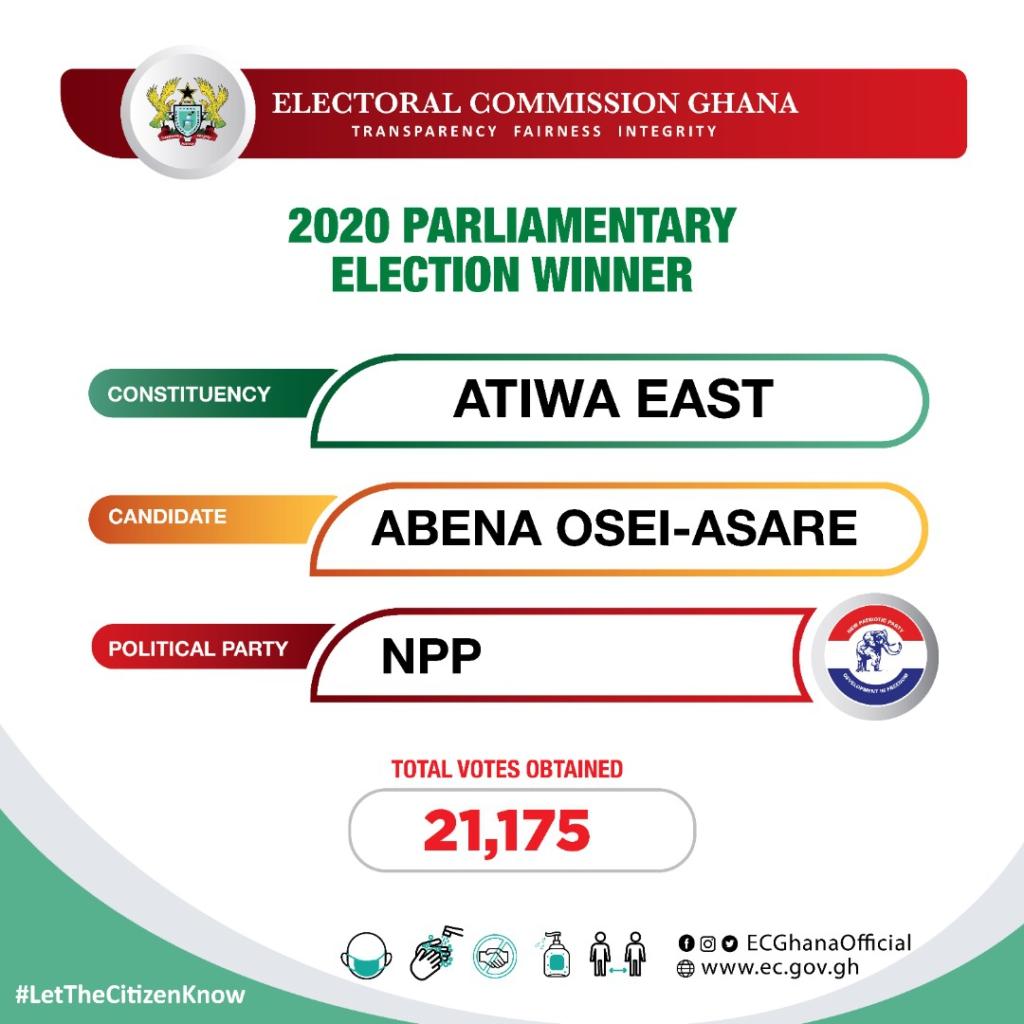 2020 Parliamentarians