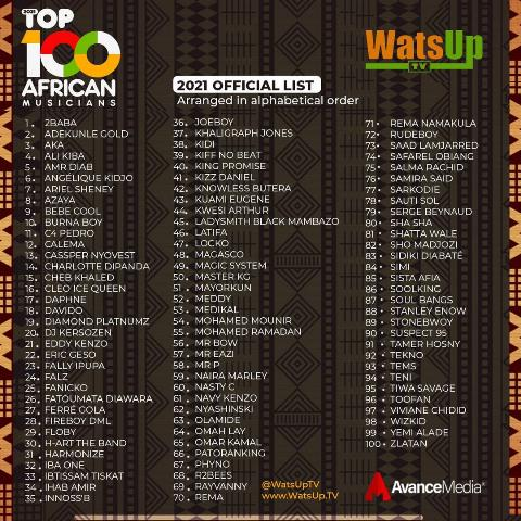 Sista Afia: The only Ghanaian female name in top 100 African musicians