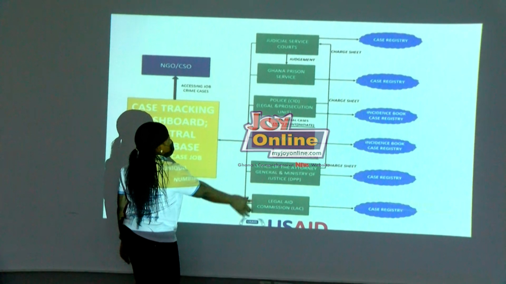 USAID promotes technology-based tracking system for criminal cases