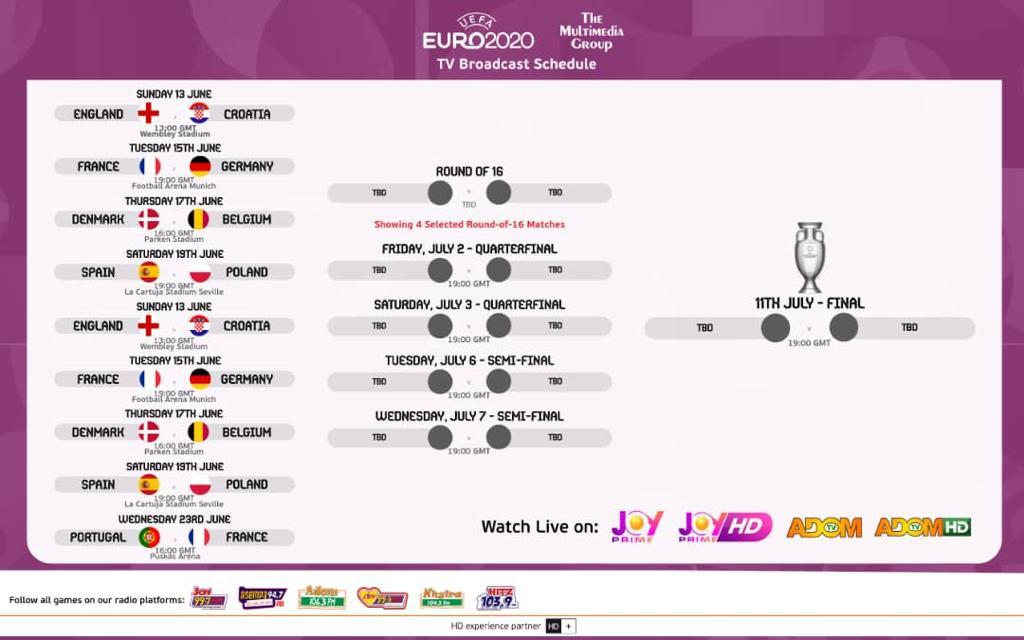 Euro 2020: Full Joy Prime and Adom TV broadcast schedule