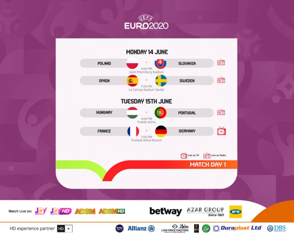 Euros On MGL: Spain v Sweden betting preview