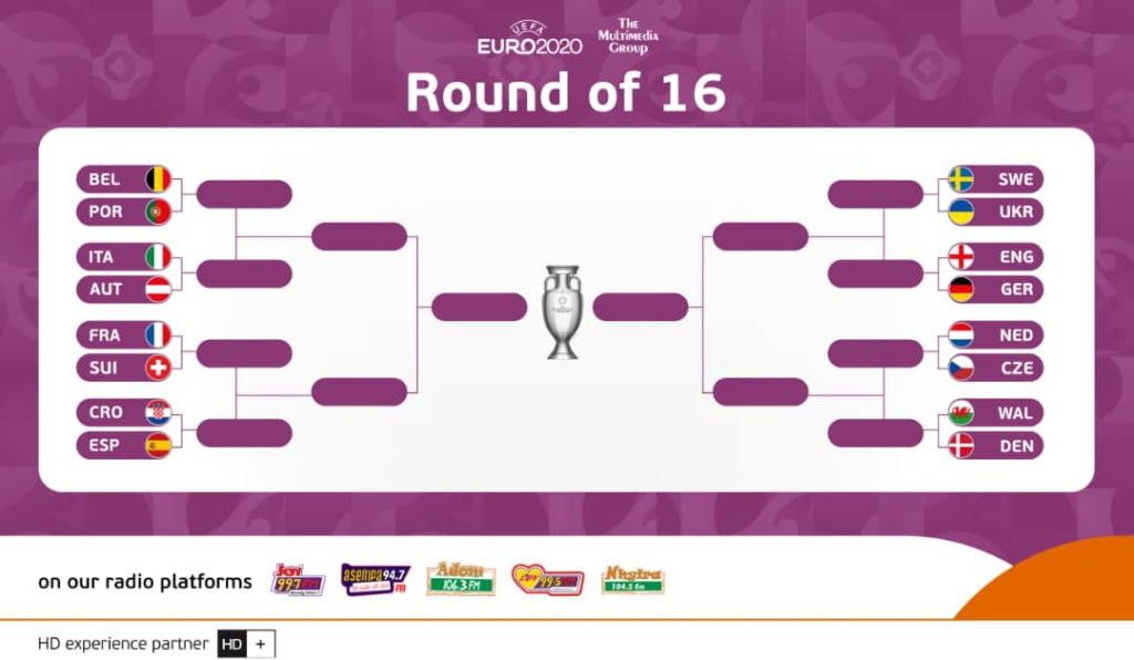Euros On MGL: Full last 16 line up as England face Germany