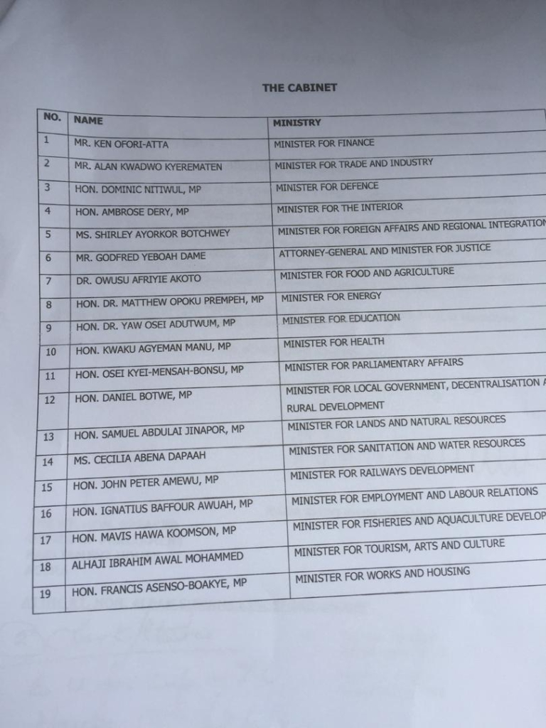 Akufo-Addo submits list of Cabinet appointees for his second term