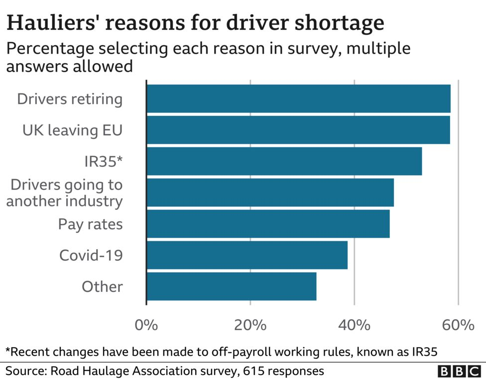 Fuel shortage hits UK as long queues form at filling stations