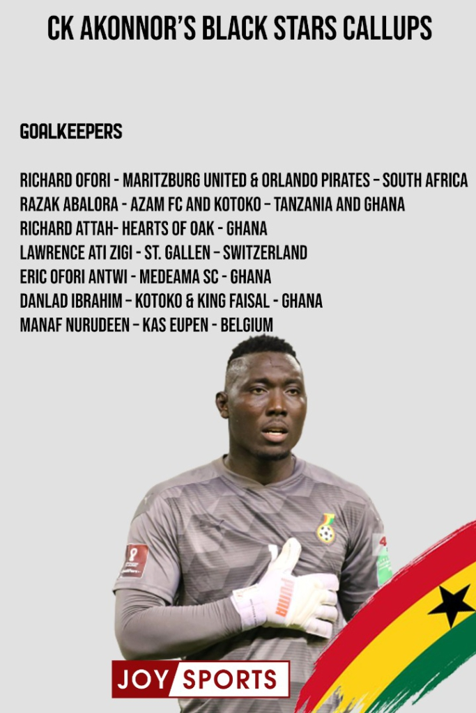 In 20 months Akonnor has surpassed his '40-player pool' and called 75 players for the Black Stars