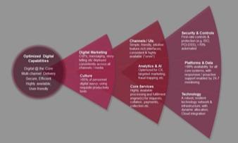 Ebo Richardson: Optimising digital services